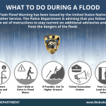 What To Do During A Flood v1