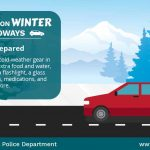 Driving on Winter Roadway Safety Tip v2